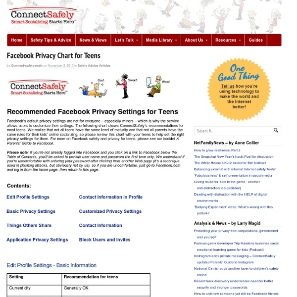 Facebook Privacy Chart 4 Teens