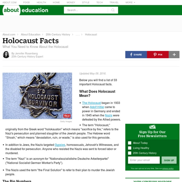Holocaust Facts - 33 Things You Should Know