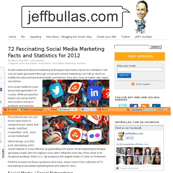 72 Fascinating Social Media Marketing Facts and Statistics for 2012