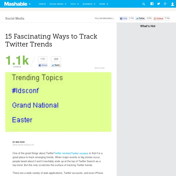 15 Fascinating Ways to Track Twitter Trends