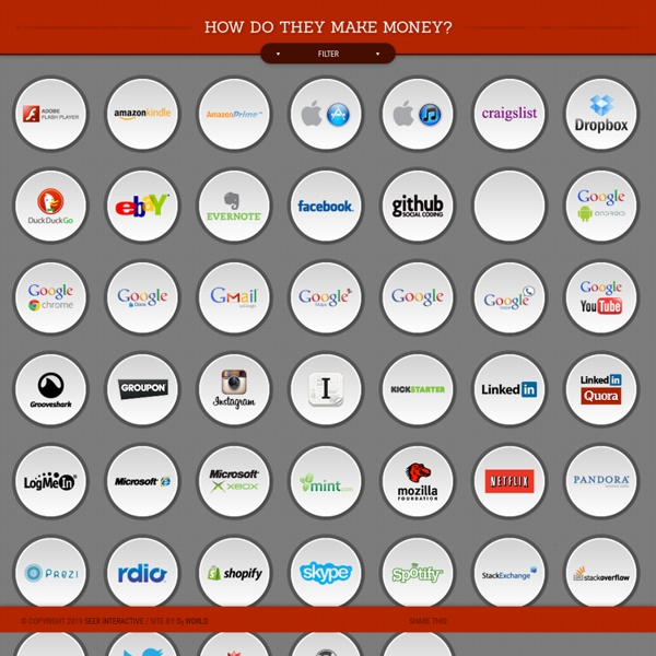 How do our favorite tech companies make money?