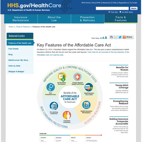Timeline of the Affordable Care Act