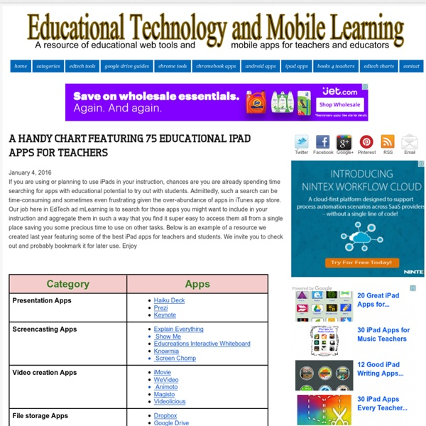 Educational Technology and Mobile Learning: A Handy Chart Featuring 75 Educational iPad Apps for Teachers