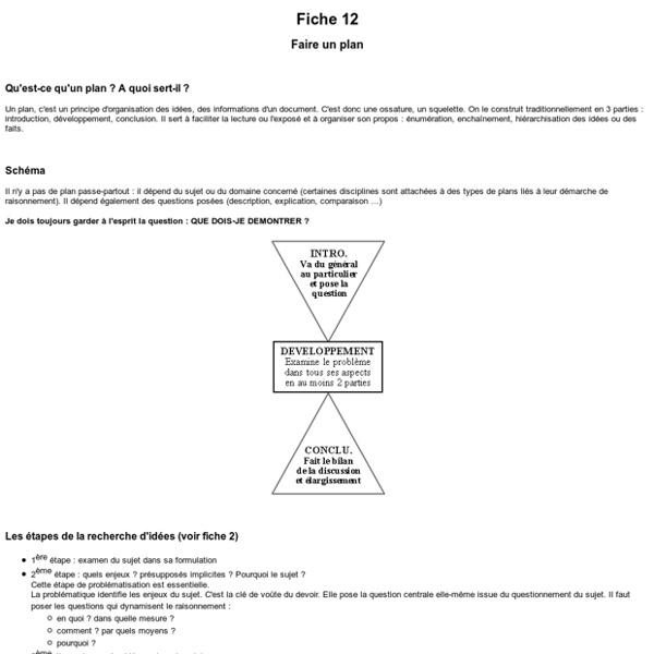 Fiche 11 : Faire un plan