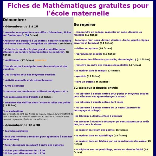Mathematiques école maternelle