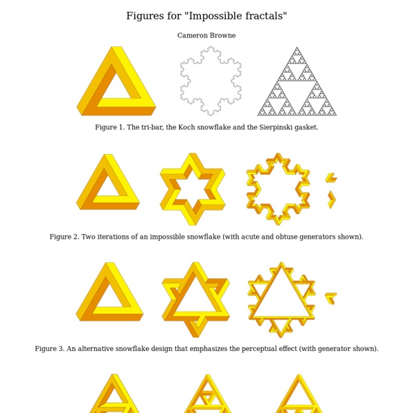 """Figures for """"Impossible fractals"""""""