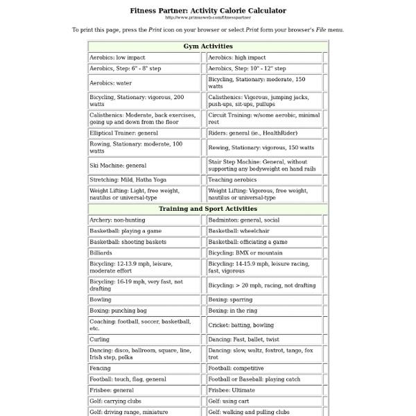 Fitness Partner: Activity Calorie Calculator