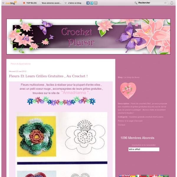 Fleurs & Applications - Fleurs et leurs… - Applications et… - Fleurs et feuilles