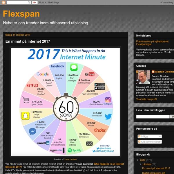 Flexspan