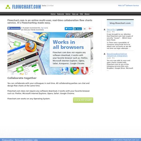 Flowchart Software Online Flow Charts Software Service With