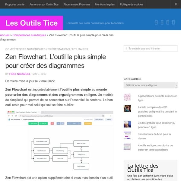 Zen Flowchart. L'outil le plus simple pour créer des diagrammes