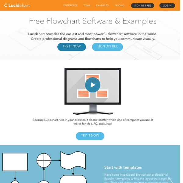 Free Flowchart Software Flowchart Examples Pearltrees