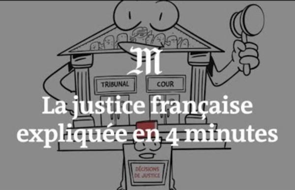 Vidéo: Le fonctionnement de la justice française expliqué en quatre minutes