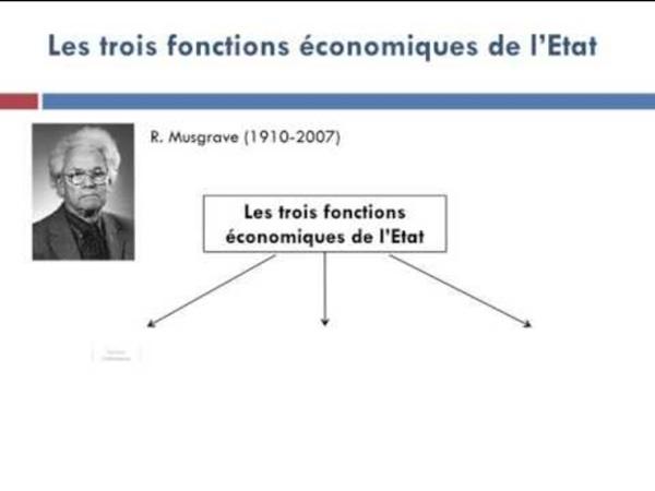 Les fonctions économiques de l'Etat