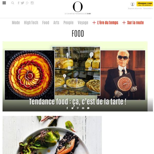 Resto de Paris, le guide indépendant des restaurants à Paris