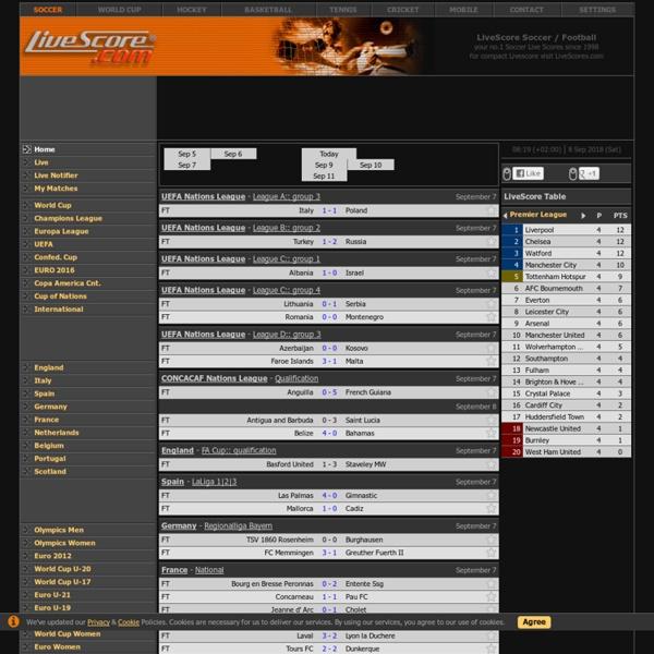 LiveScore.com - Live Euro 2012 Soccer / Football Scores