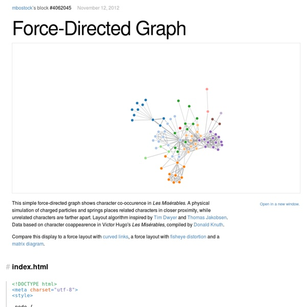 Force-Directed Graph