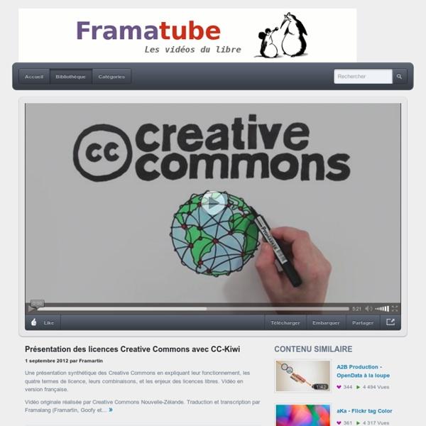 DROIT : Présentation des licences Creative Commons