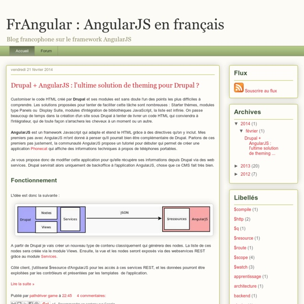 FrAngular : AngularJS en français