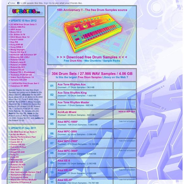 ...KB6.de... Free Drum Samples - Free Downloads - Drum Kit - Wav Samples