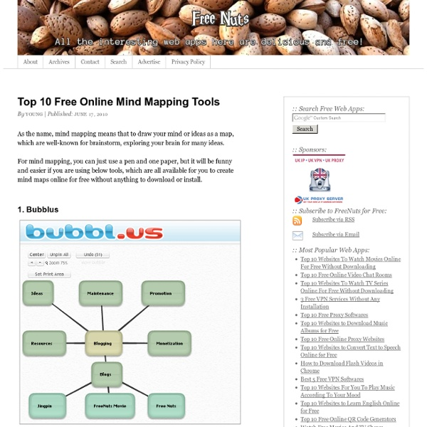 Top 10 Free Online Mind Mapping Tools