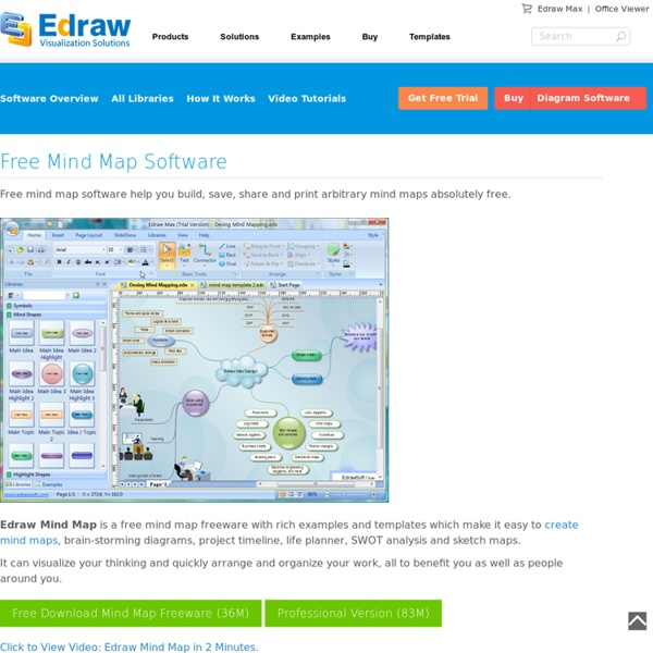free mind mapping software freeware create mindmaps for brainstorming problem solving rational analysis and decision marking - Create Mind Map Free