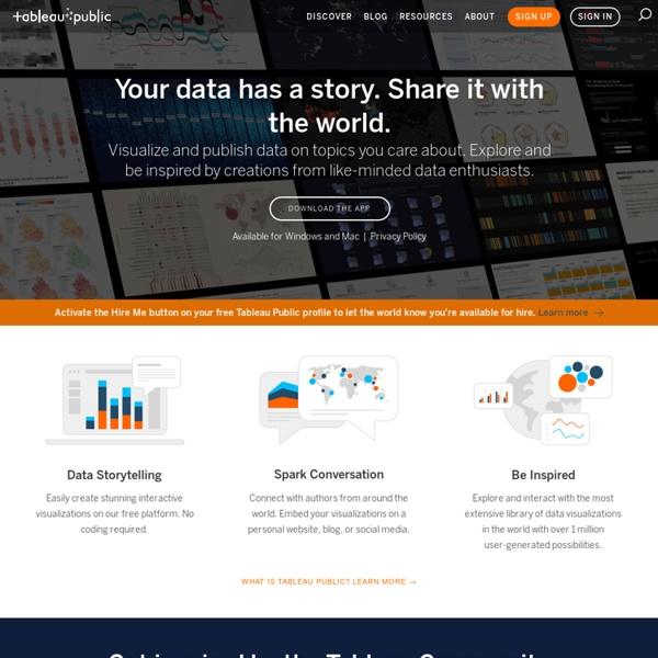 Free Data Visualization Software