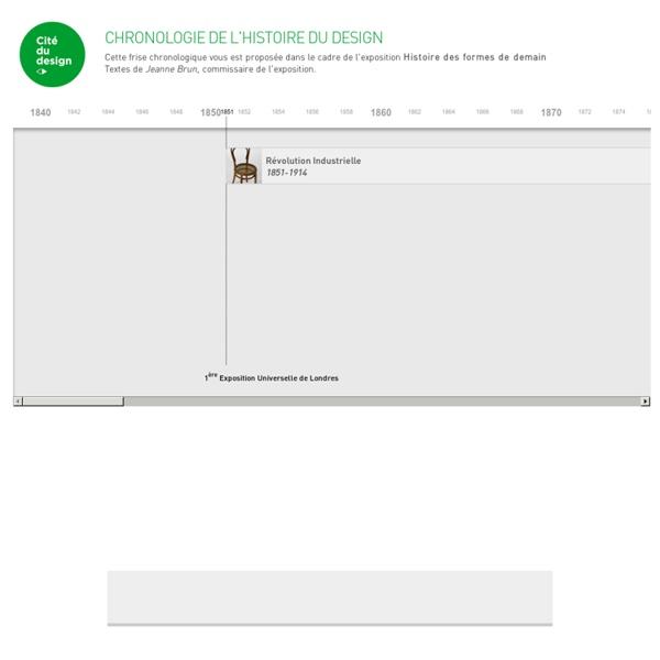 Design_frise