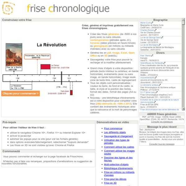 Frise chronologique historique : creer, imprimer, modifier et generer pdf, excel, openoffice