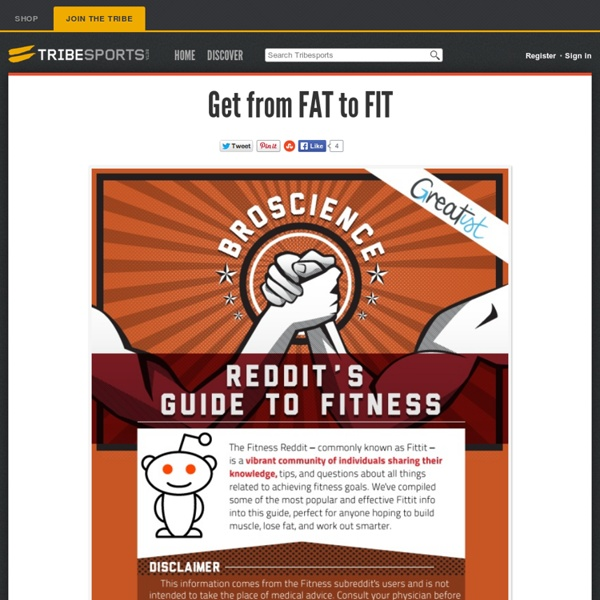 GET FROM FAT TO FIT!