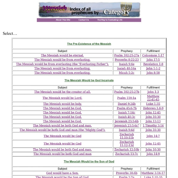 Messiah Revealed: Index of Fulfilled Messianic Prophecies by Category