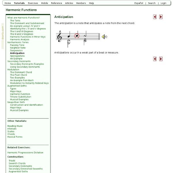 Harmonic Functions - Anticipation - StumbleUpon