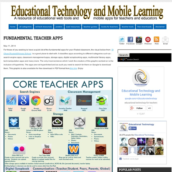 Educational Technology and Mobile Learning: Fundamental Teacher Apps