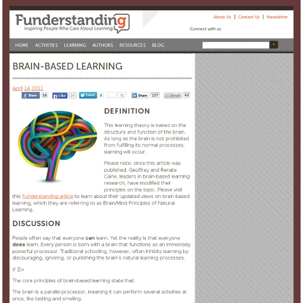 an understanding of the brain based learning Learning and attention issues are brain-based difficulties, and they often run in families find resources that can help kids be successful in school and in life.