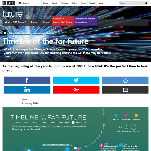 Timeline of the far future