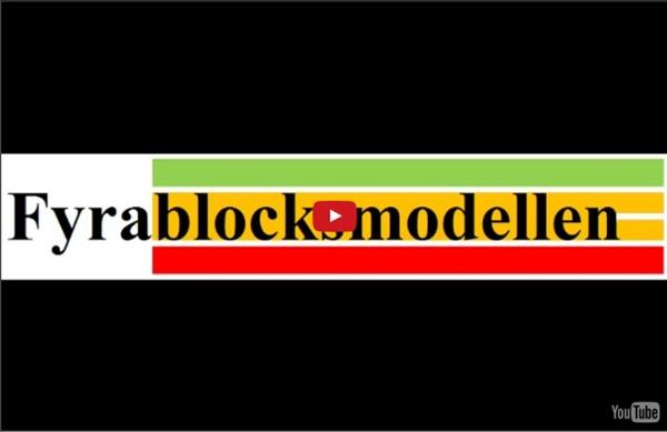 Fyrablocksmodellen