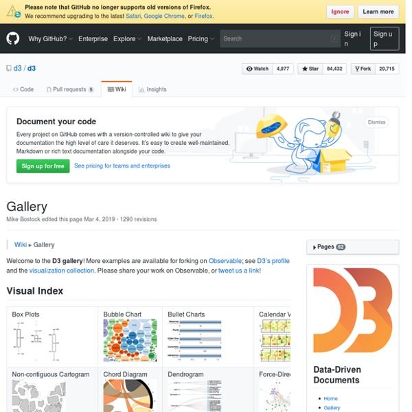 Gallery · mbostock/d3 Wiki