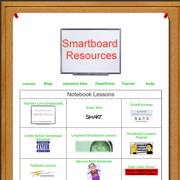 Mrs. Gebauer's Smartboard Resources
