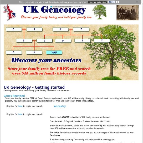 Uk Genealogy-links