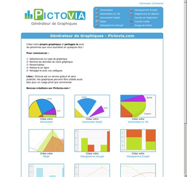 Générateur de Graphiques - Pictovia.com