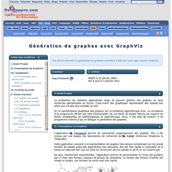 Génération de graphes avec GraphViz