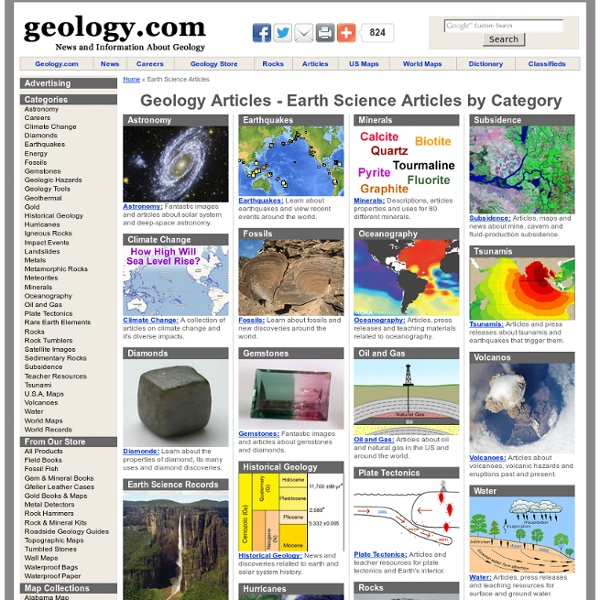 recent content pieces related to soil science