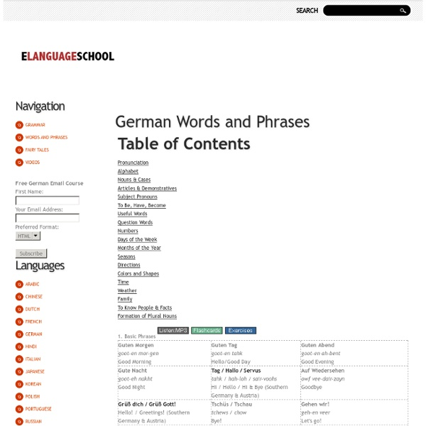 German Words and Phrases