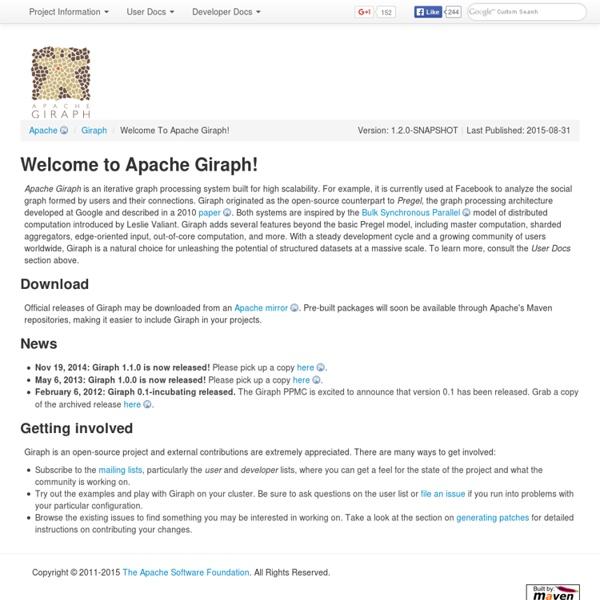 Giraph - Welcome To Apache Giraph!