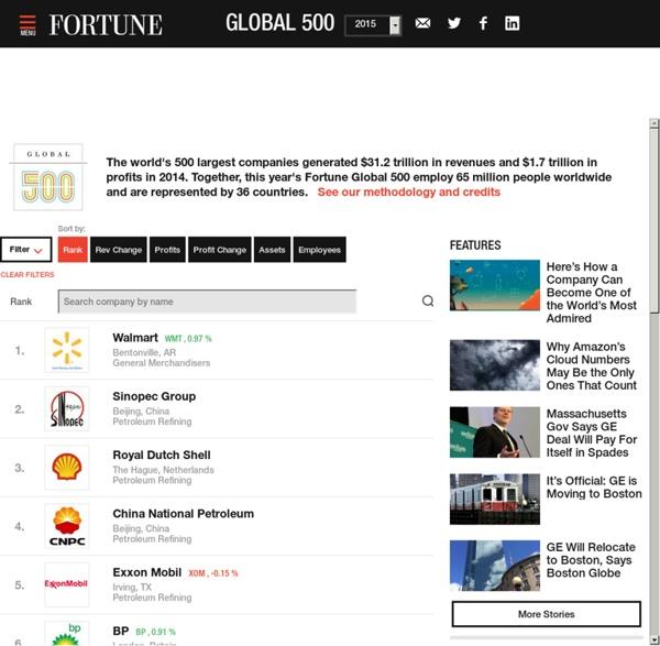 Global 500 2010: Maps - Top 500