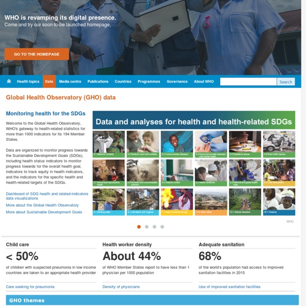WHO Global Health Observatory data
