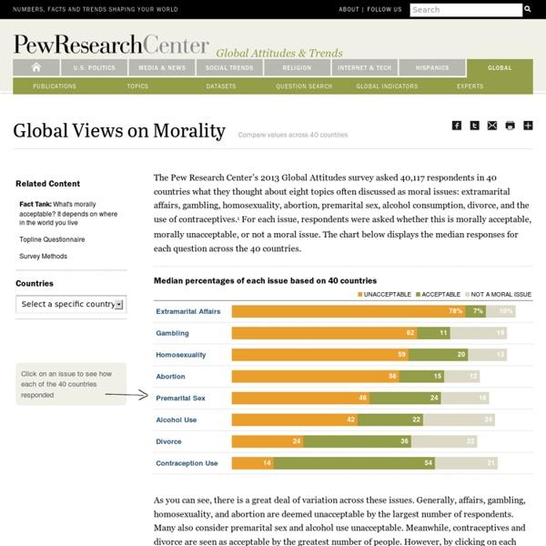 Global Views on Morality
