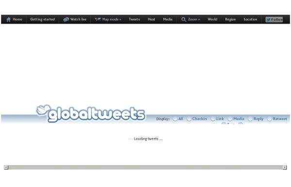 GlobalTweets