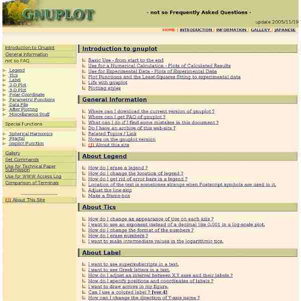 Gnuplot tips (not so Frequently Asked Questions)