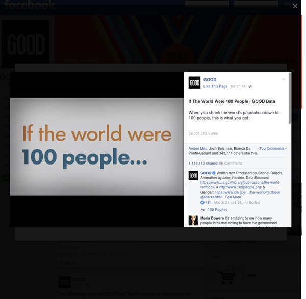 GOOD - If The World Were 100 People